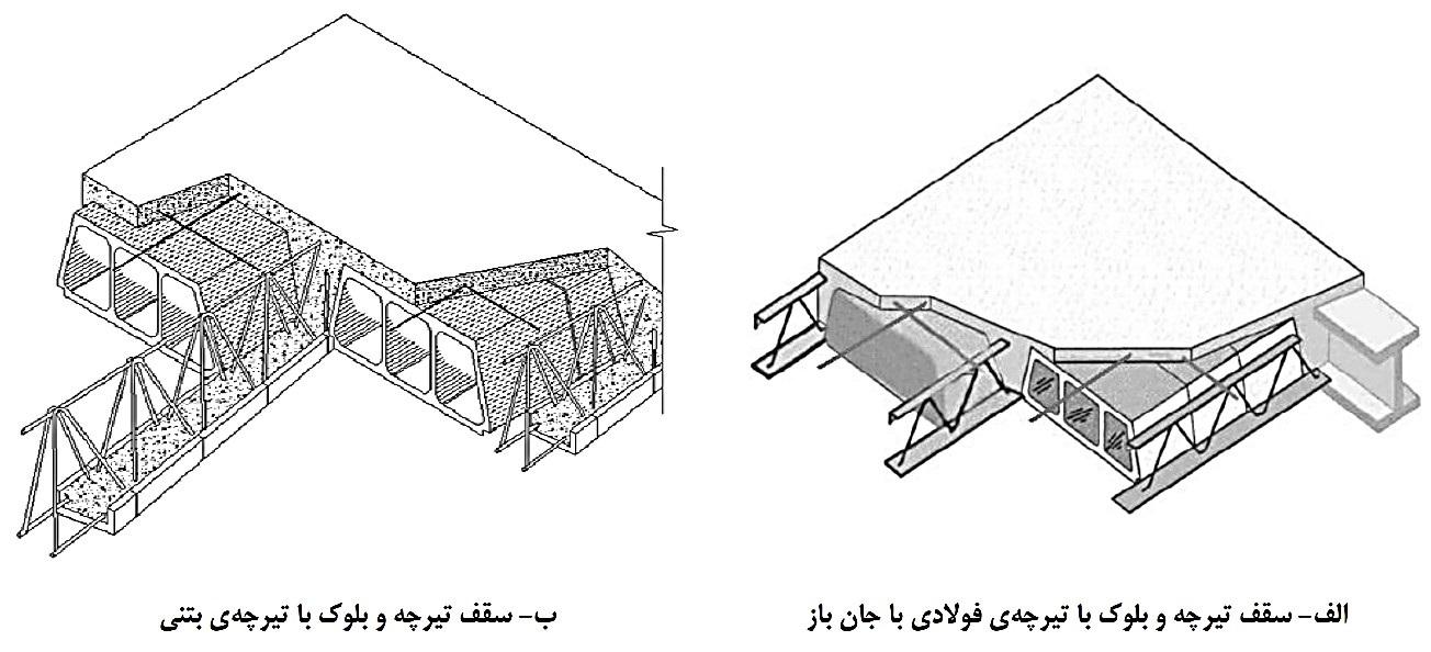 سقف با تیرچه و بلوک